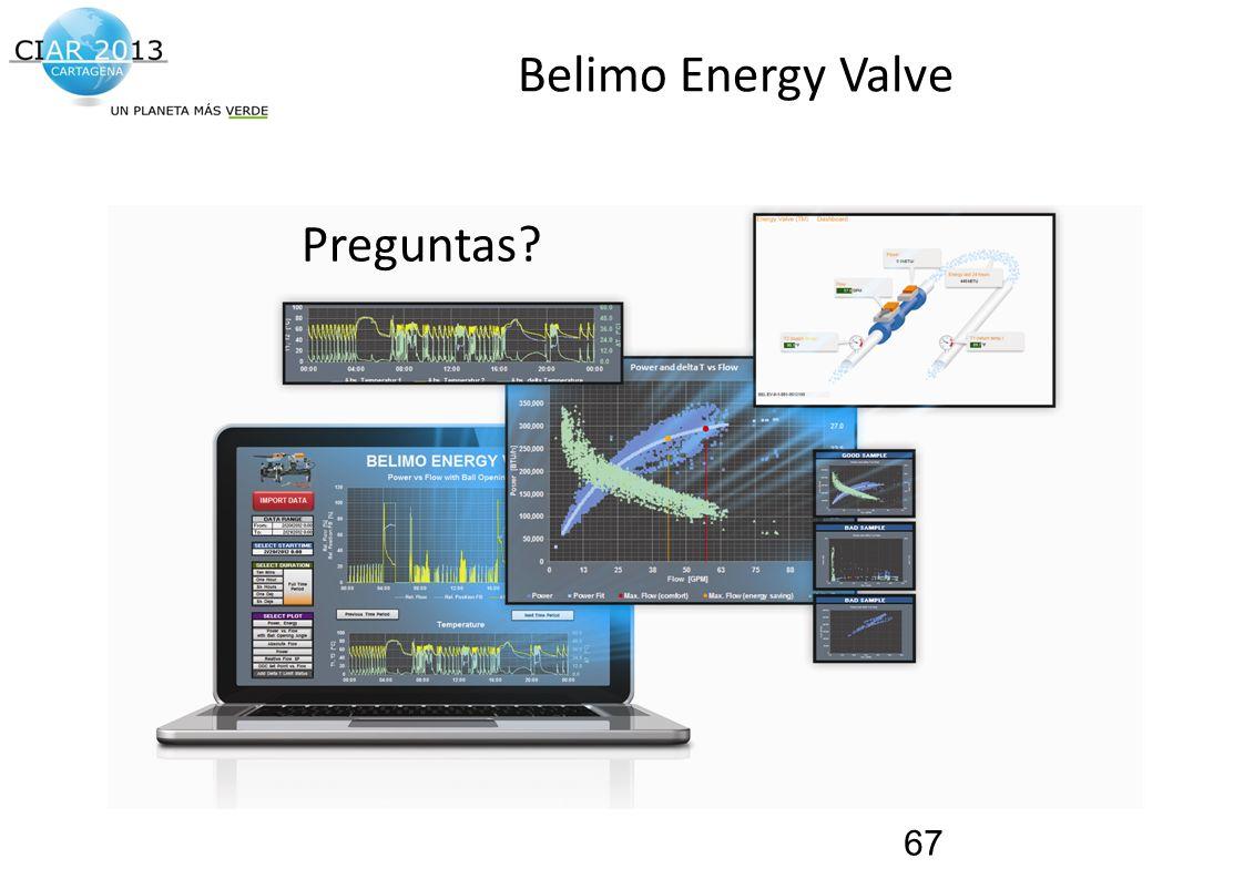 Traemos al presente el futuro de la construcción! Belimo Energy Valve Preguntas? 67