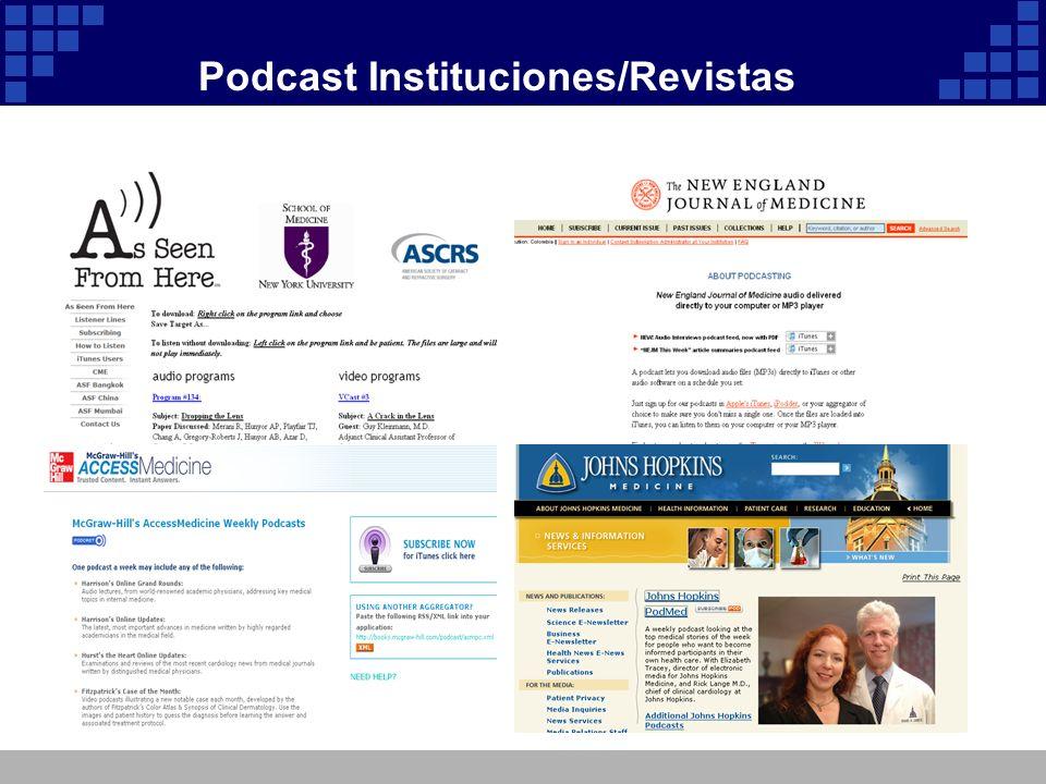 Podcast Instituciones/Revistas