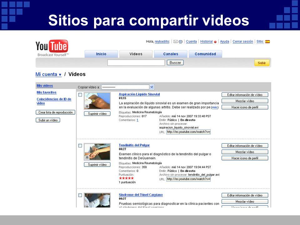 Sitios para compartir videos