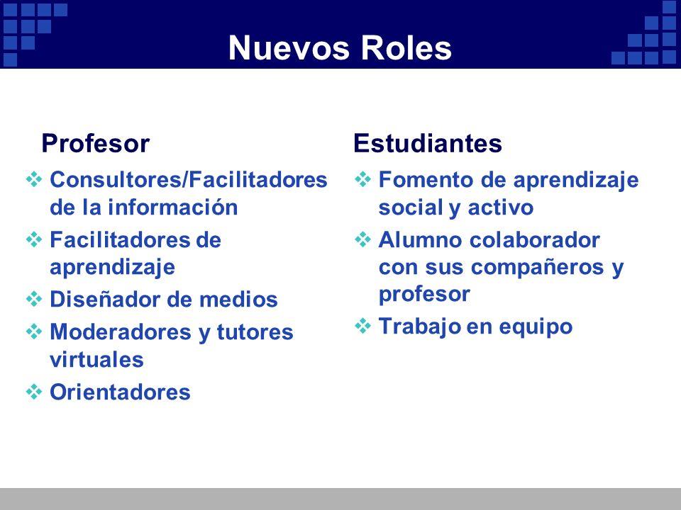 Nuevos Roles Profesor Consultores/Facilitadores de la información Facilitadores de aprendizaje Diseñador de medios Moderadores y tutores virtuales Ori