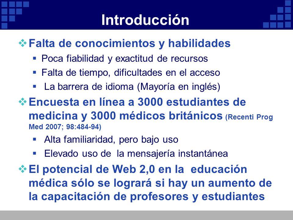 Introducción Falta de conocimientos y habilidades Poca fiabilidad y exactitud de recursos Falta de tiempo, dificultades en el acceso La barrera de idi