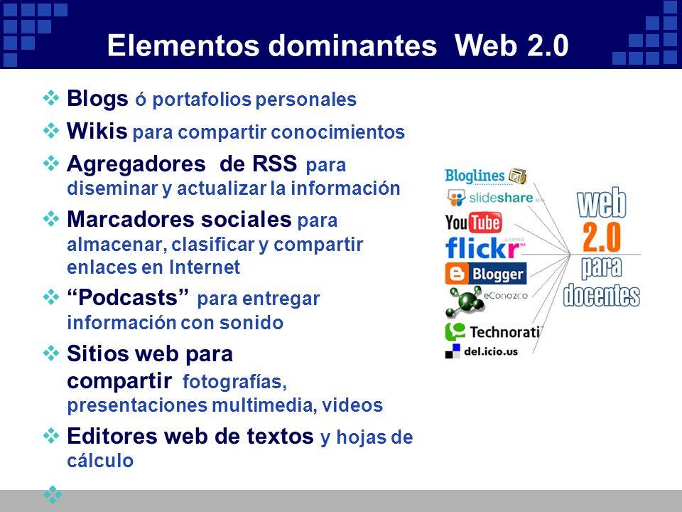 Elementos dominantes Web 2.0 Blogs ó portafolios personales Wikis para compartir conocimientos Agregadores de RSS para diseminar y actualizar la infor