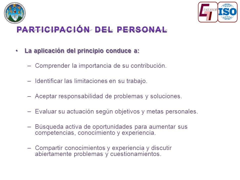 La aplicación del principio conduce a:La aplicación del principio conduce a: –Comprender la importancia de su contribución.