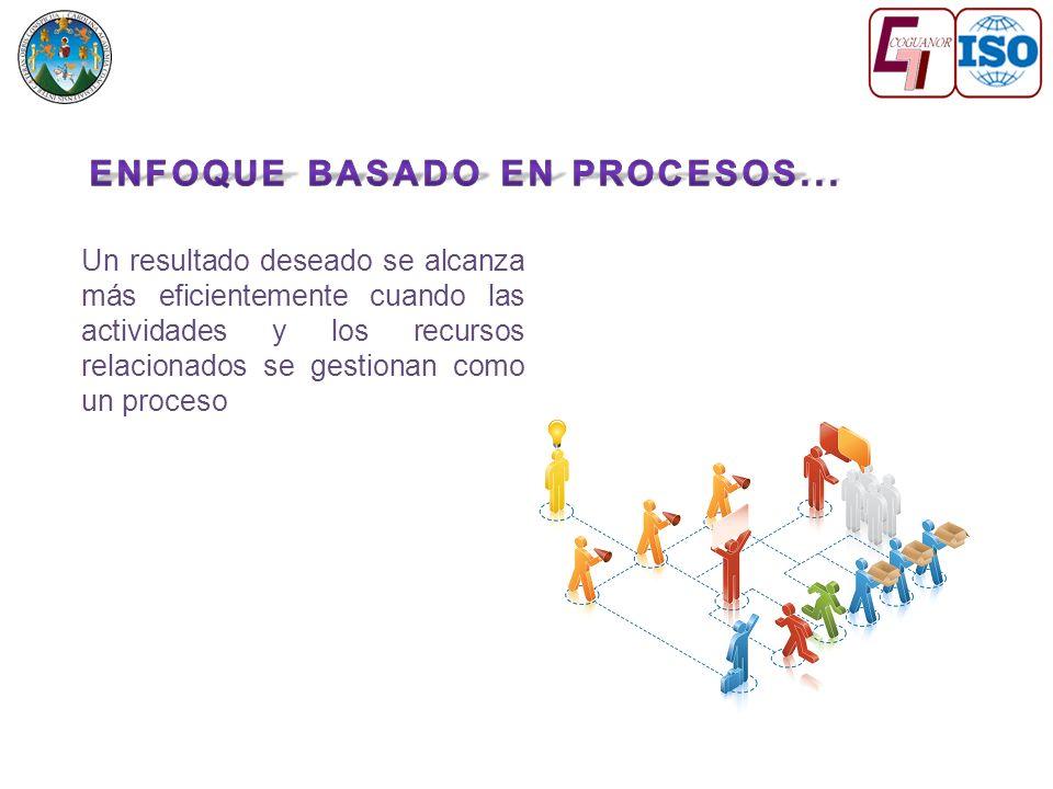 Un resultado deseado se alcanza más eficientemente cuando las actividades y los recursos relacionados se gestionan como un proceso