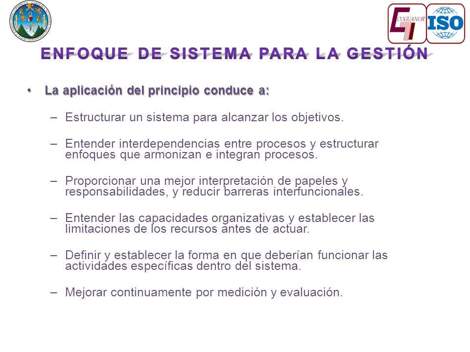 La aplicación del principio conduce a:La aplicación del principio conduce a: –Estructurar un sistema para alcanzar los objetivos.