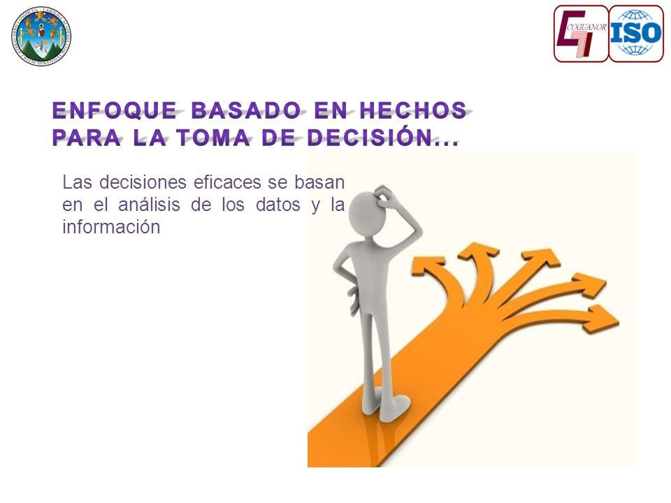 Las decisiones eficaces se basan en el análisis de los datos y la información