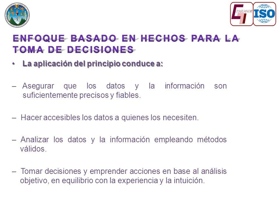 La aplicación del principio conduce a:La aplicación del principio conduce a: – Asegurar que los datos y la información son suficientemente precisos y fiables.