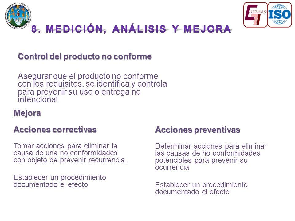 Control del producto no conforme Asegurar que el producto no conforme con los requisitos, se identifica y controla para prevenir su uso o entrega no intencional.