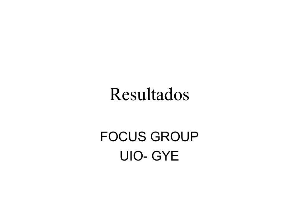 Resultados FOCUS GROUP UIO- GYE