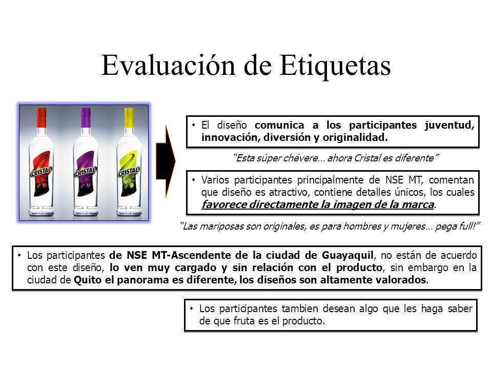 Evaluación de Etiquetas El diseño comunica a los participantes juventud, innovación, diversión y originalidad. Varios participantes principalmente de