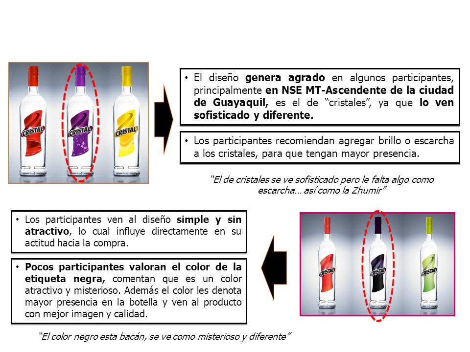 El diseño genera agrado en algunos participantes, principalmente en NSE MT-Ascendente de la ciudad de Guayaquil, es el de cristales, ya que lo ven sof