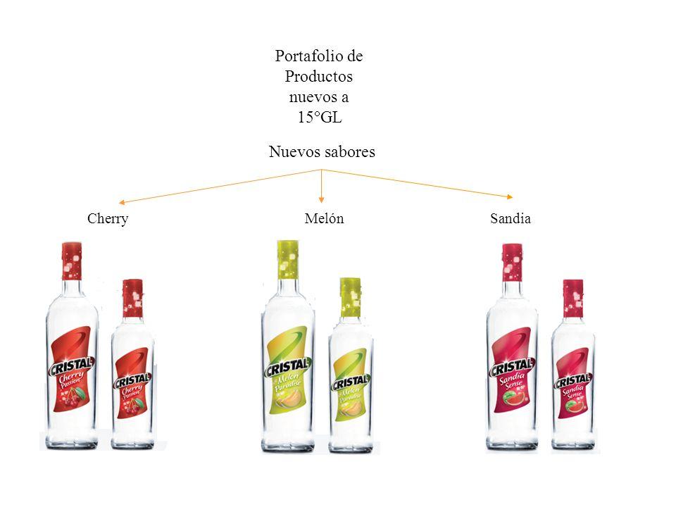 Portafolio de Productos nuevos a 15 GL Nuevos sabores CherryMelónSandia