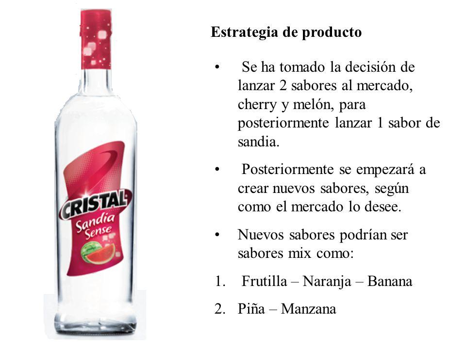 Estrategia de producto Se ha tomado la decisión de lanzar 2 sabores al mercado, cherry y melón, para posteriormente lanzar 1 sabor de sandia. Posterio