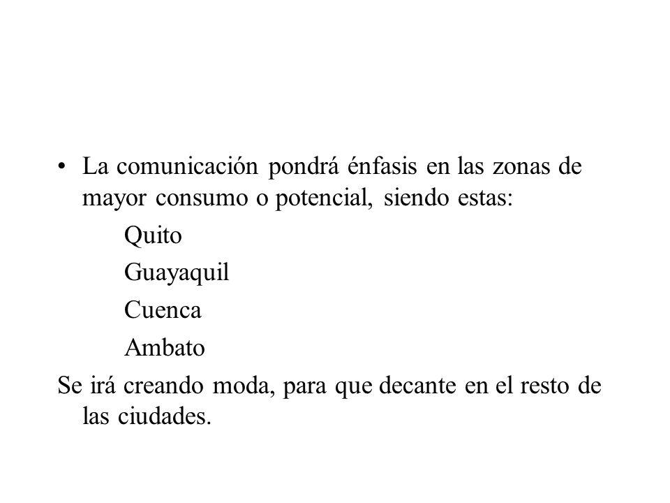 La comunicación pondrá énfasis en las zonas de mayor consumo o potencial, siendo estas: Quito Guayaquil Cuenca Ambato Se irá creando moda, para que de