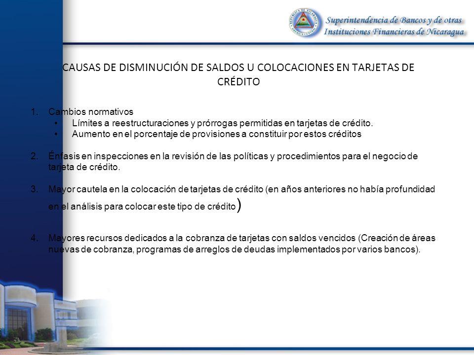 CAUSAS DE DISMINUCIÓN DE SALDOS U COLOCACIONES EN TARJETAS DE CRÉDITO 1.Cambios normativos Límites a reestructuraciones y prórrogas permitidas en tarjetas de crédito.