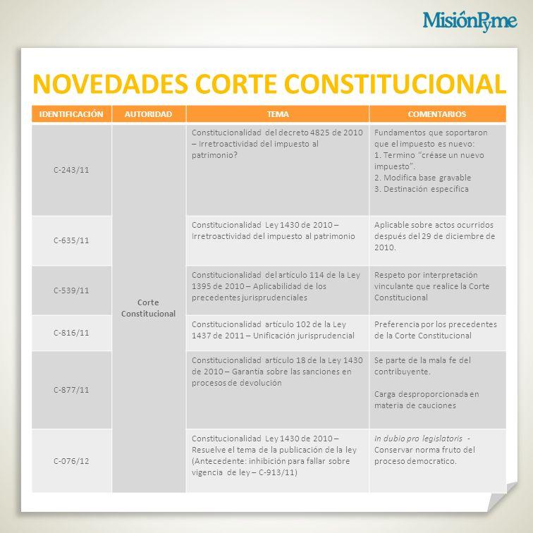 IDENTIFICACIÓNAUTORIDADTEMACOMENTARIOS C-243/11 Corte Constitucional Constitucionalidad del decreto 4825 de 2010 – Irretroactividad del impuesto al patrimonio.