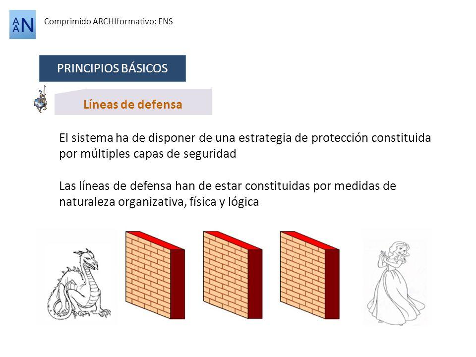 PRINCIPIOS BÁSICOS Líneas de defensa Comprimido ARCHIformativo: ENS El sistema ha de disponer de una estrategia de protección constituida por múltiple