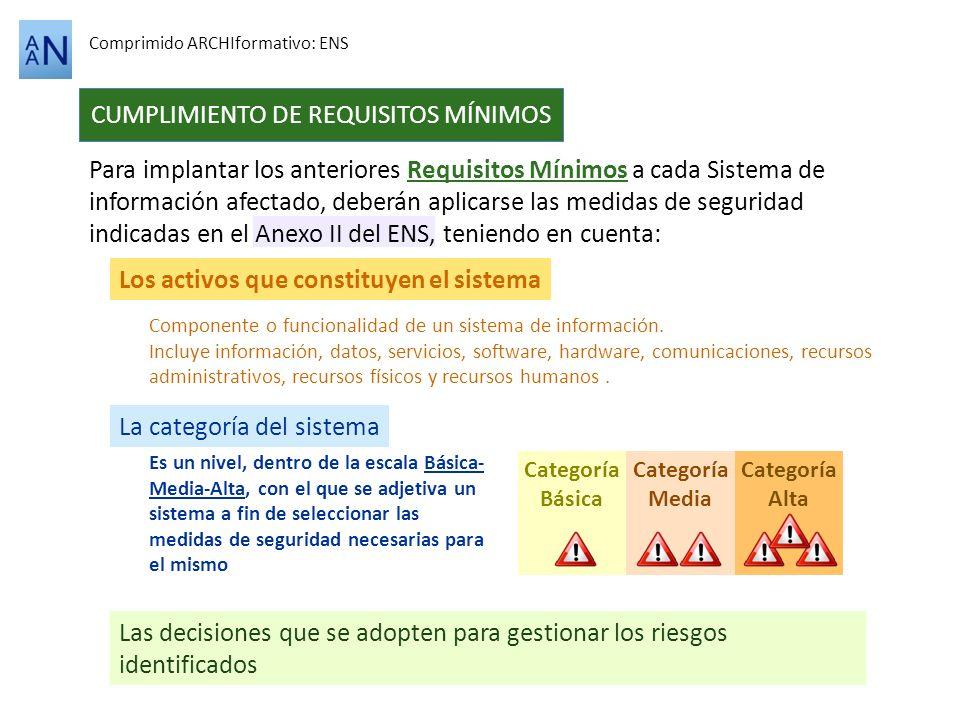Comprimido ARCHIformativo: ENS CUMPLIMIENTO DE REQUISITOS MÍNIMOS Para implantar los anteriores Requisitos Mínimos a cada Sistema de información afect