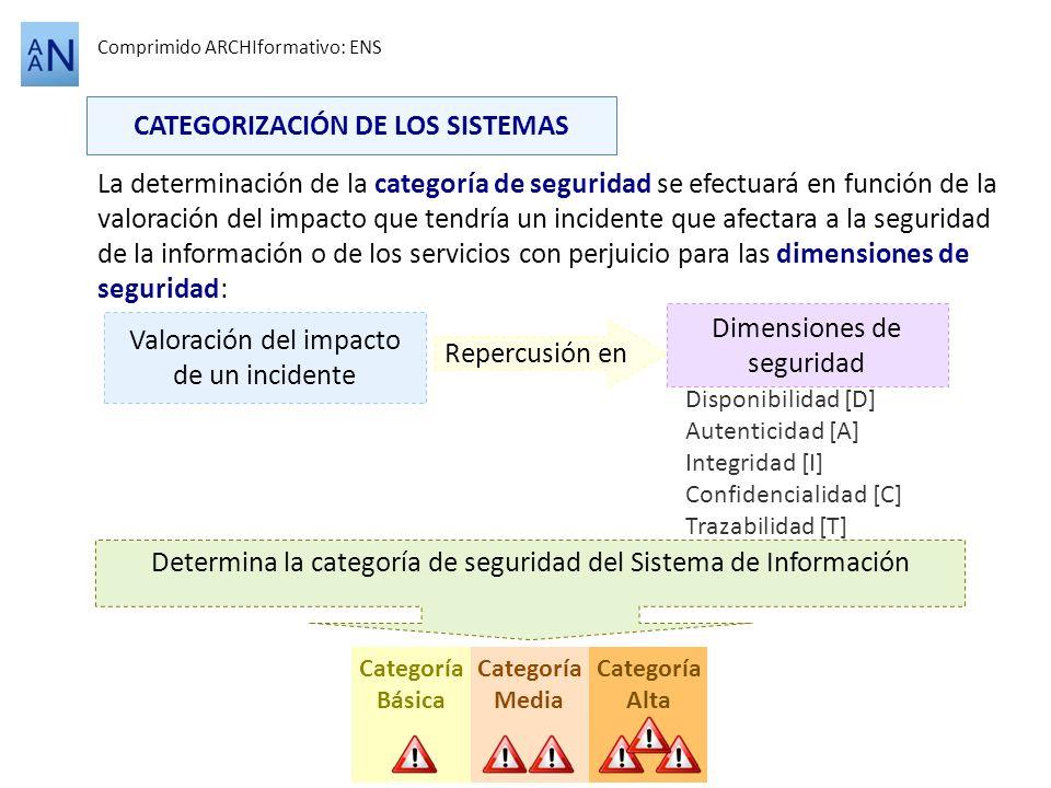 Comprimido ARCHIformativo: ENS CATEGORIZACIÓN DE LOS SISTEMAS La determinación de la categoría de seguridad se efectuará en función de la valoración d