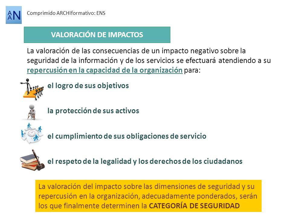 Comprimido ARCHIformativo: ENS VALORACIÓN DE IMPACTOS La valoración de las consecuencias de un impacto negativo sobre la seguridad de la información y