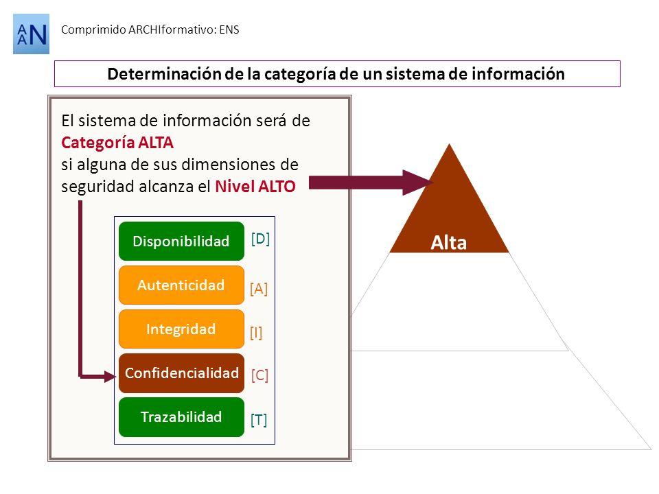 Alta Comprimido ARCHIformativo: ENS Determinación de la categoría de un sistema de información El sistema de información será de Categoría ALTA si alg
