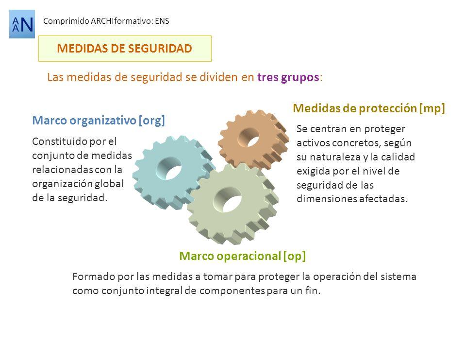 Comprimido ARCHIformativo: ENS Las medidas de seguridad se dividen en tres grupos: Constituido por el conjunto de medidas relacionadas con la organiza