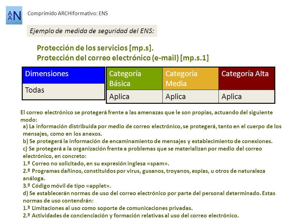Comprimido ARCHIformativo: ENS Protección de los servicios [mp.s]. Protección del correo electrónico (e-mail) [mp.s.1] Ejemplo de medida de seguridad