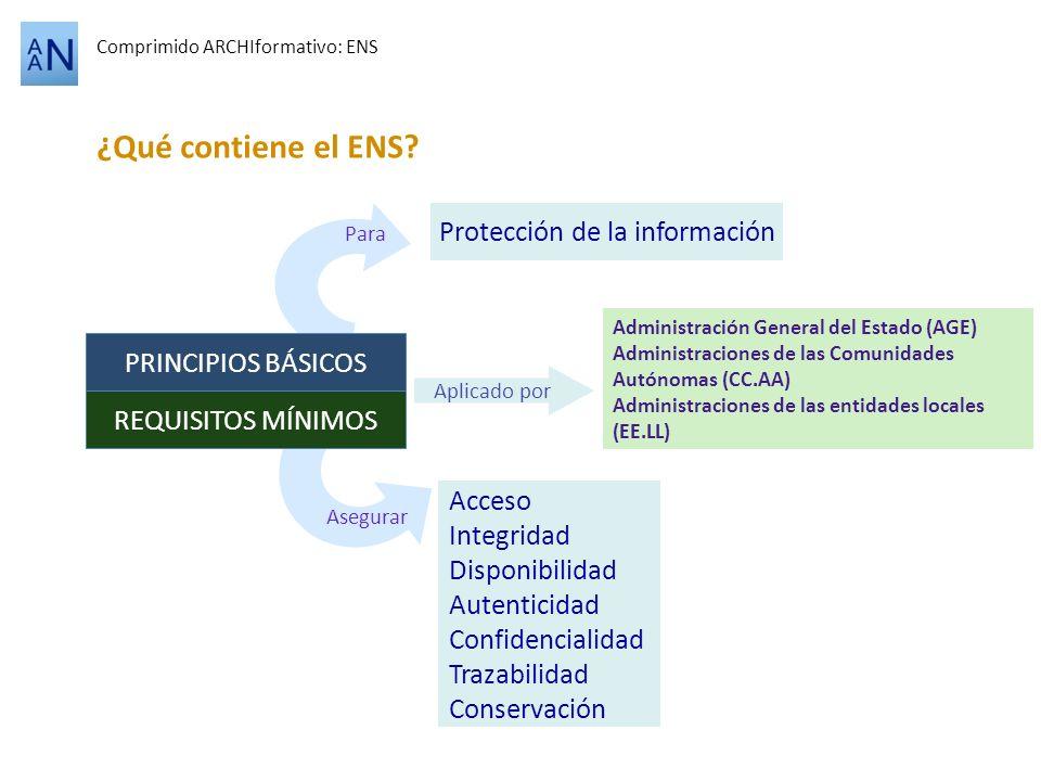 Asegurar Para ¿Qué contiene el ENS? Comprimido ARCHIformativo: ENS PRINCIPIOS BÁSICOS REQUISITOS MÍNIMOS Protección de la información Acceso Integrida