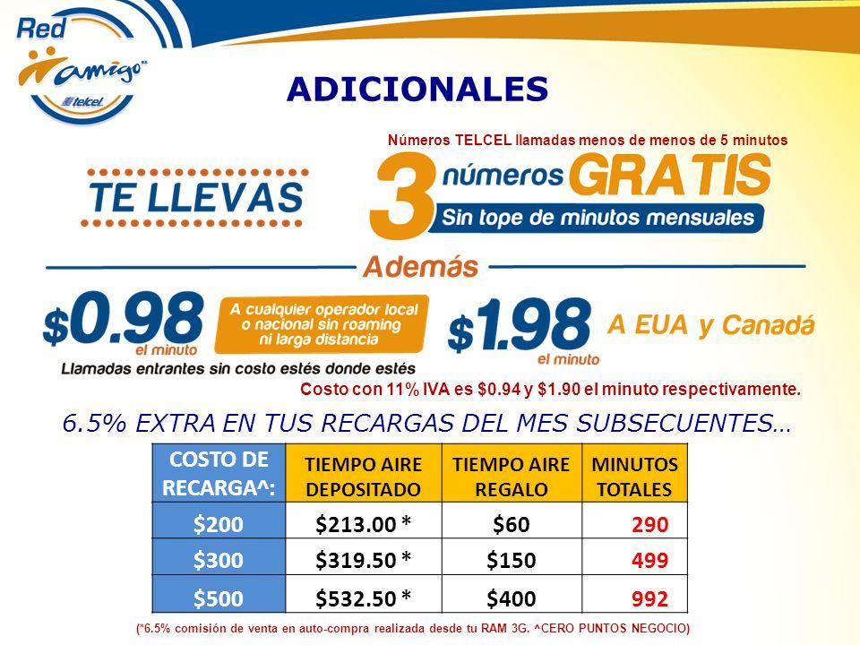 Costo con 11% IVA es $0.94 y $1.90 el minuto respectivamente. ADICIONALES (*6.5% comisión de venta en auto-compra realizada desde tu RAM 3G. ^CERO PUN