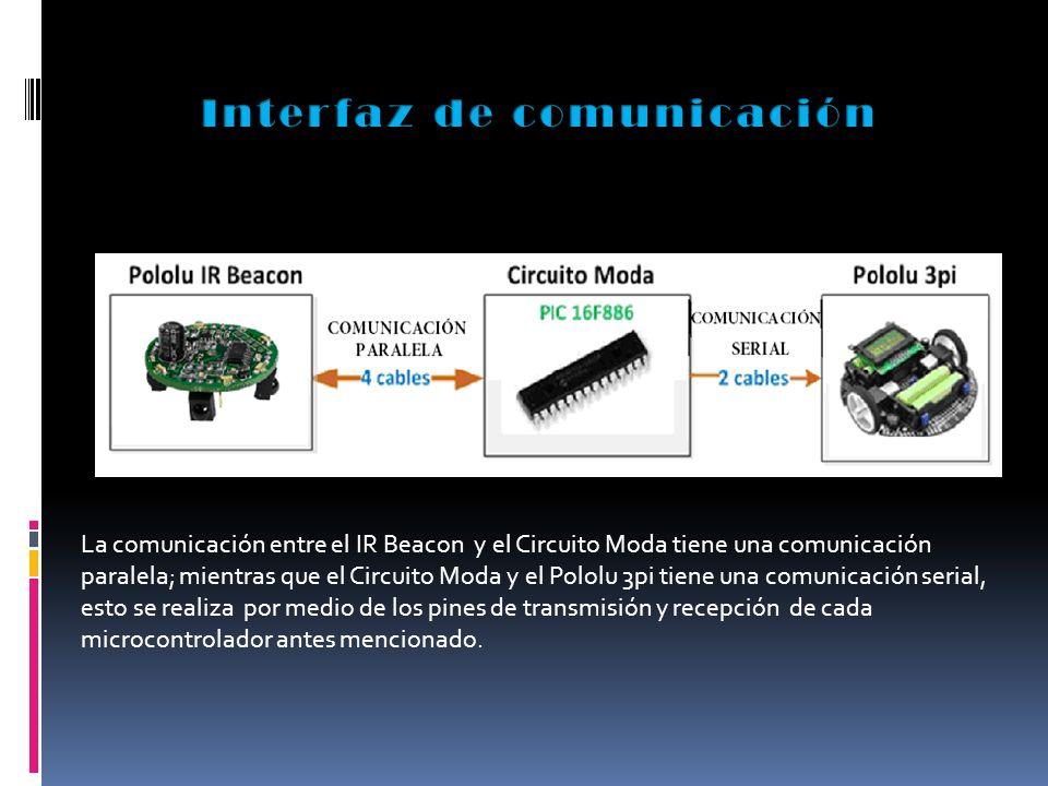 La comunicación entre el IR Beacon y el Circuito Moda tiene una comunicación paralela; mientras que el Circuito Moda y el Pololu 3pi tiene una comunicación serial, esto se realiza por medio de los pines de transmisión y recepción de cada microcontrolador antes mencionado.