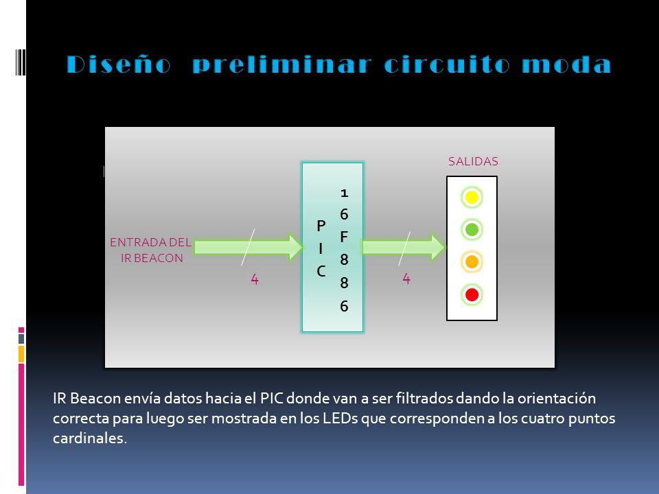 PIC 1 6 F 8 6 Ingresan datos IR Beacon 4 IR Beacon envía datos hacia el PIC donde van a ser filtrados dando la orientación correcta para luego ser mostrada en los LEDs que corresponden a los cuatro puntos cardinales.