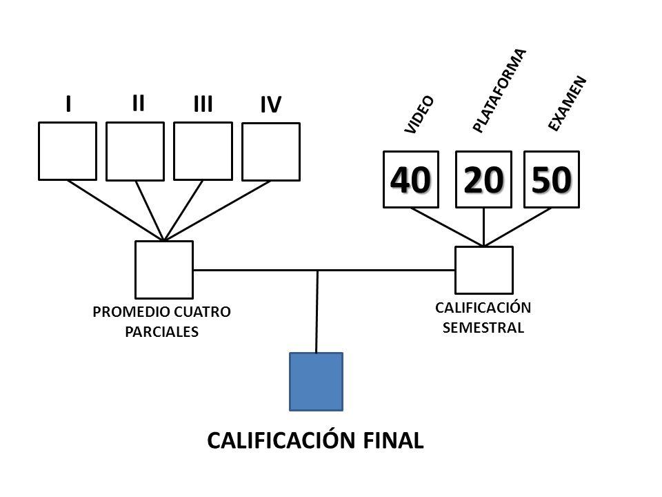 402050 VIDEO PLATAFORMA EXAMEN I II III IV CALIFICACIÓN FINAL PROMEDIO CUATRO PARCIALES CALIFICACIÓN SEMESTRAL