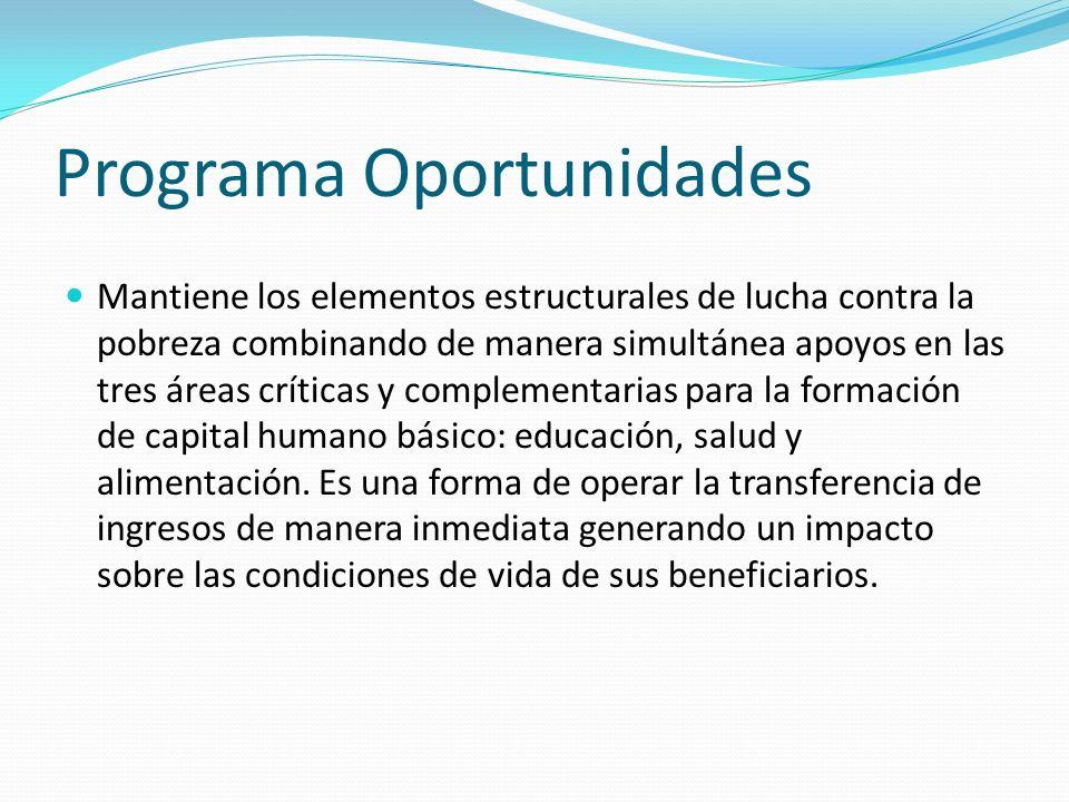 Procampo Su función es complementar el ingreso económico de los productores del campo mexicano, ya sean de autoconsumo o de abastecimiento, para contribuir a su crecimiento económico individual y al del país en su conjunto