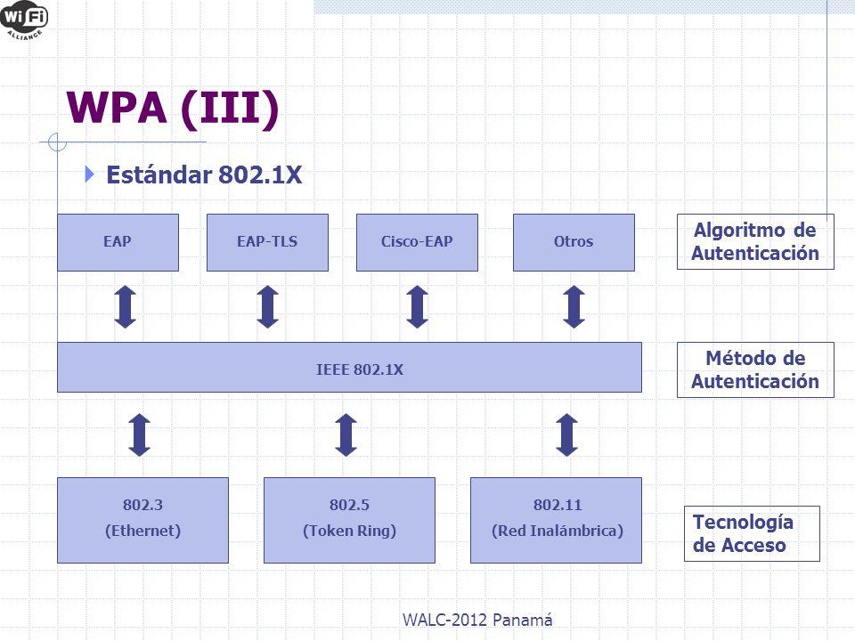 Estándar 802.1X WALC-2012 Panamá WPA (III) EAPEAP-TLSCisco-EAPOtros IEEE 802.1X 802.3 (Ethernet) 802.5 (Token Ring) 802.11 (Red Inalámbrica) Algoritmo
