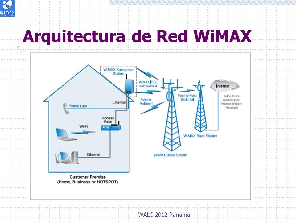 WALC-2012 Panamá Arquitectura de Red WiMAX