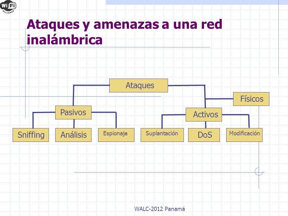 Modo 1: Sin seguridad Operaciones básicas Sin autenticación Sin cifrado Modo 2: Seguridad a nivel de aplicación Autenticación Cifrado (pero no de tráfico de broadcast) Modo 3: Seguridad a nivel de enlace Autenticación Cifrado (de todo el tráfico) WALC-2012 Panamá Modos de Seguridad
