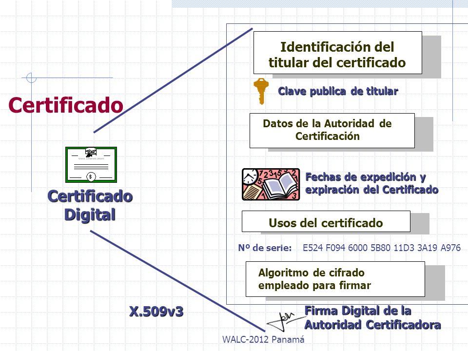 WALC-2012 Panamá Certificado Identificación del titular del certificado Certificado Digital Datos de la Autoridad de Certificación Firma Digital de la