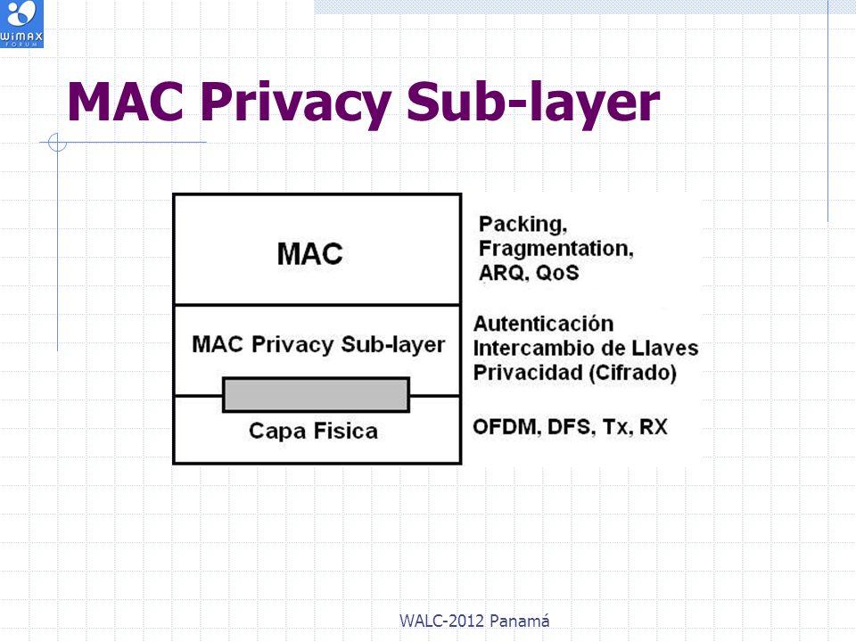 WALC-2012 Panamá MAC Privacy Sub-layer