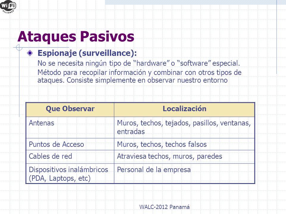 PREGUNTAS?? WALC-2012 Panamá