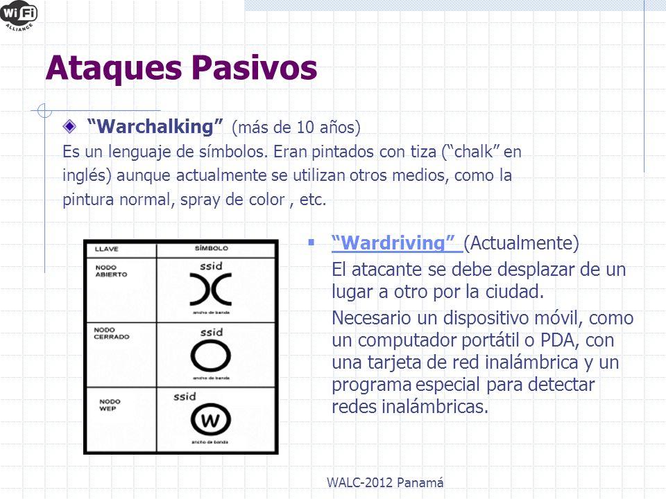Modelo de Comunicación 802.11i WALC-2012 Panamá Servidor de Autenticación Access Point Cliente Inalámbrico PMK EAP Handshake Nº1: AP Random Handshake Nº2: Station Random Handshake Nº3: Llave cifrada del Grupo Handshake Nº4: ack PTK Comunicación Segura