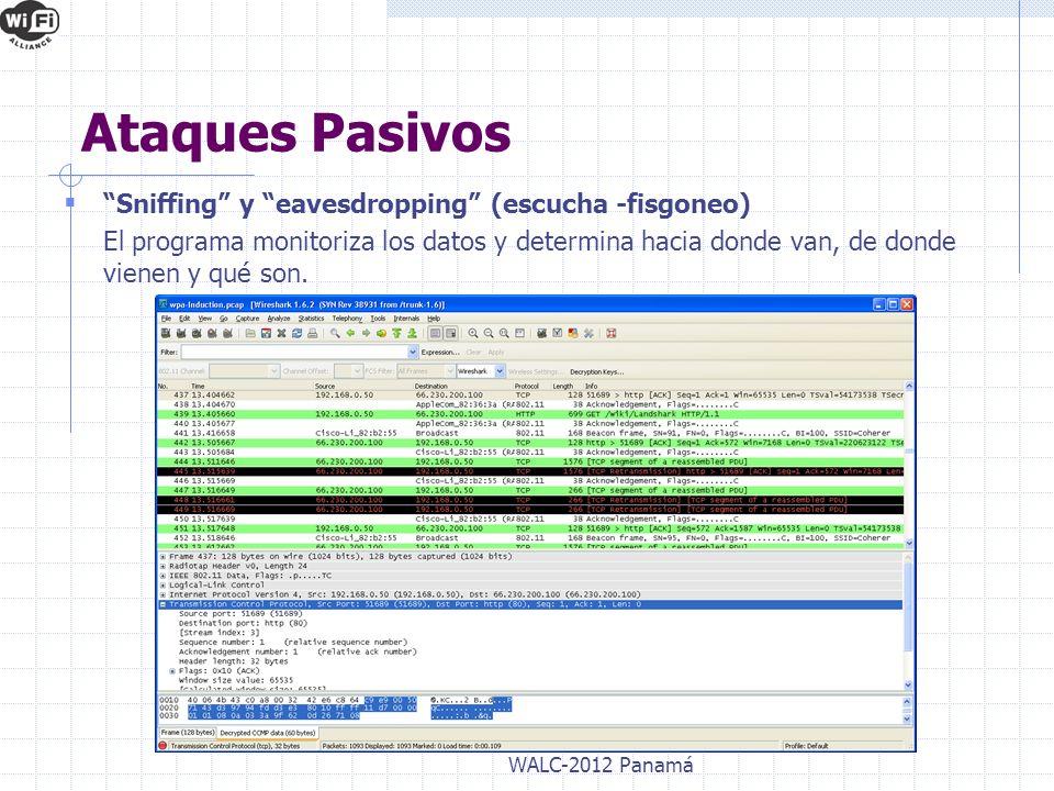 Sniffing y eavesdropping (escucha -fisgoneo) El programa monitoriza los datos y determina hacia donde van, de donde vienen y qué son. WALC-2012 Panamá