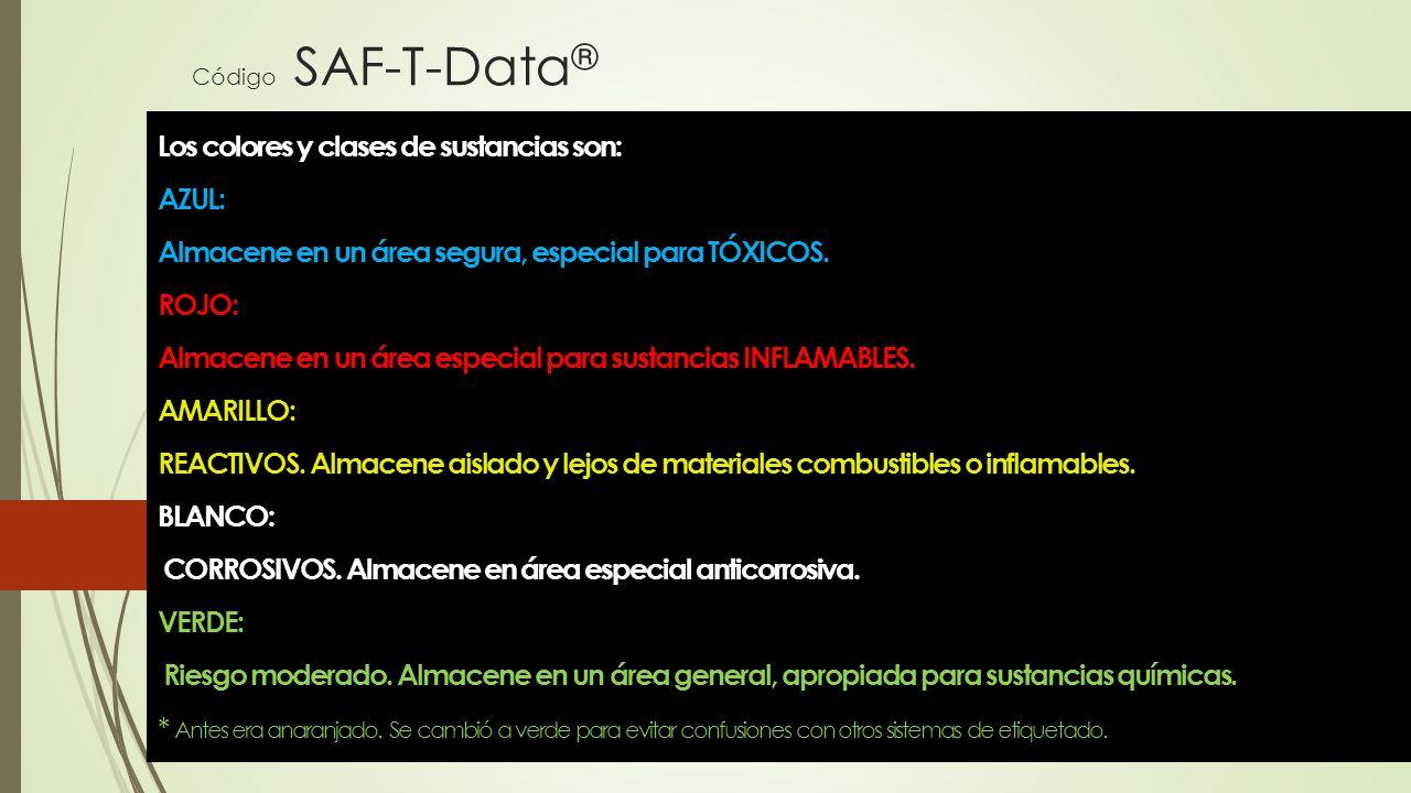 Código SAF-T-Data ® Los colores y clases de sustancias son: AZUL: Almacene en un área segura, especial para TÓXICOS. ROJO: Almacene en un área especia