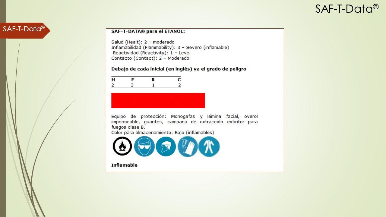 SAF-T-Data ®