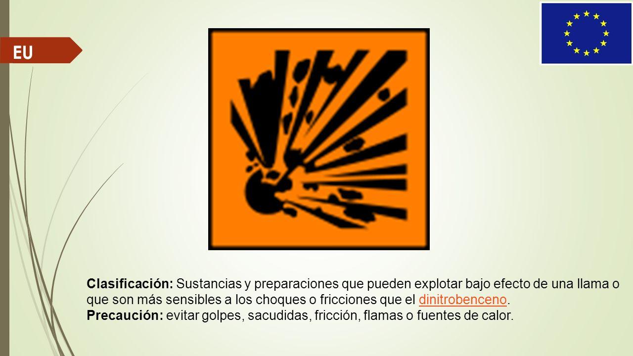 EU Clasificación: Sustancias y preparaciones que pueden explotar bajo efecto de una llama o que son más sensibles a los choques o fricciones que el di