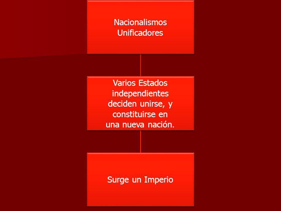 POTENCIAS: Estados Unidos NACIONES: 16 Naciones Jóvenes COLONIAS: Canadá, Cuba, Puerto Rico, Guayanas...