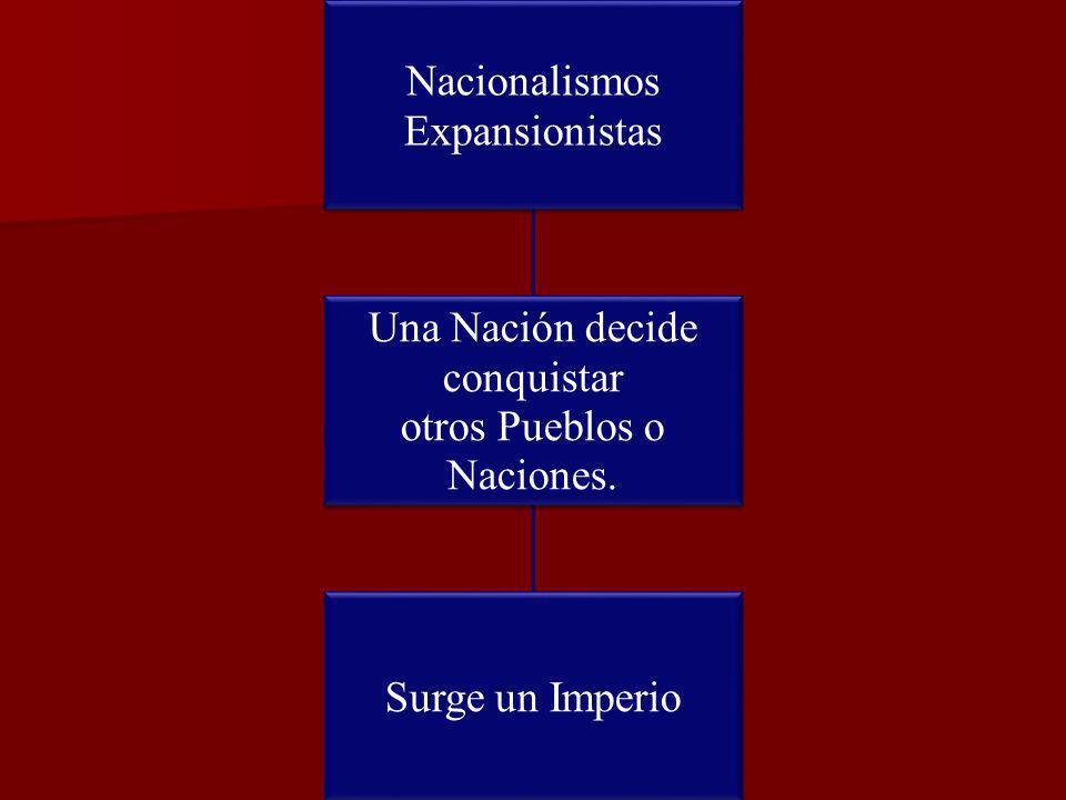 Nacionalismos Expansionistas