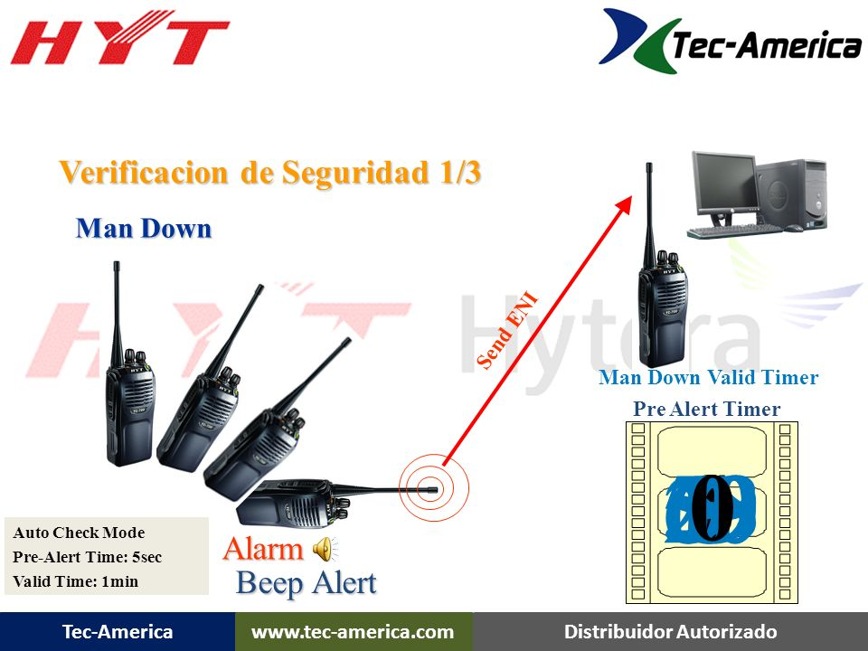 Tec-Americawww.tec-america.comDistribuidor Autorizado VHF 1/2/5 Watts UHF – 1/2/4 Watts Rangos de ancha banda Rangos de ancha banda Alto nivel de Audi