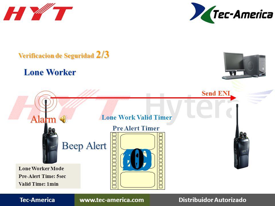 Tec-Americawww.tec-america.comDistribuidor Autorizado Man Down Verificacion de Seguridad 1/3 Auto Check Mode Pre-Alert Time: 5sec Valid Time: 1min Ala