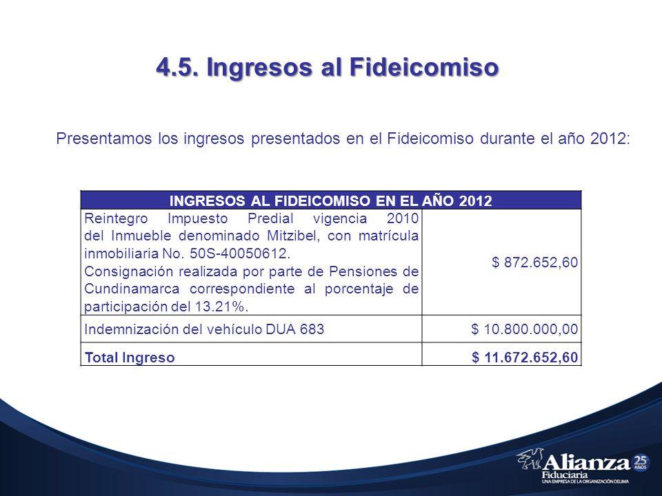 4.5. Ingresos al Fideicomiso Presentamos los ingresos presentados en el Fideicomiso durante el año 2012: INGRESOS AL FIDEICOMISO EN EL AÑO 2012 Reinte
