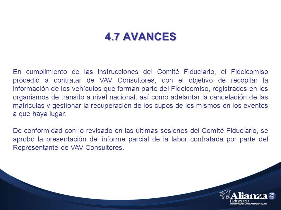 4.7 AVANCES 15 En cumplimiento de las instrucciones del Comité Fiduciario, el Fideicomiso procedió a contratar de VAV Consultores, con el objetivo de
